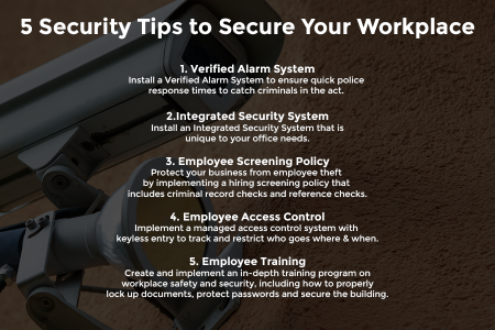 5 Security Tips for Your Workplace Infographic