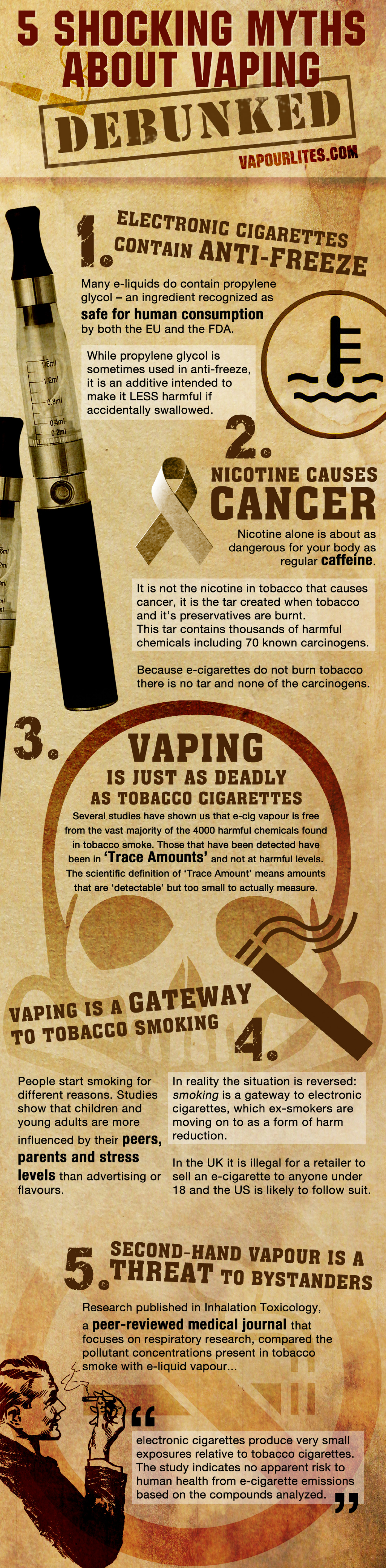 5 Shocking Myths about Vaping: Debunked Infographic