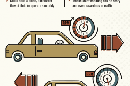 5 Signs It's Time to Flush Your Transmission Infographic