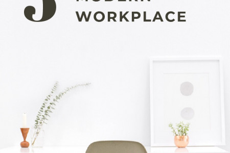 5 Signs of a Modern Workplace Infographic