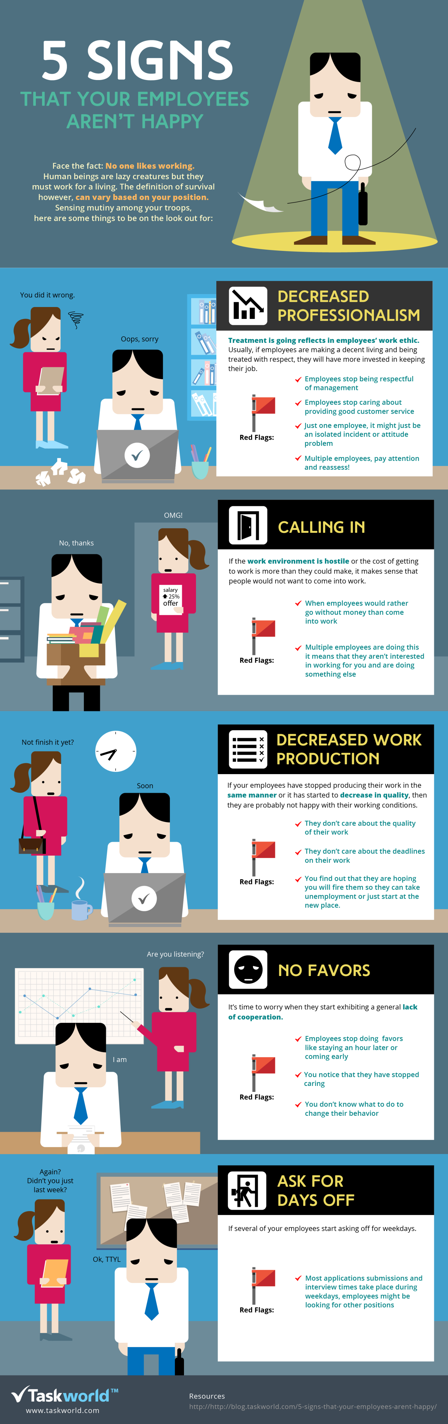 5 Signs that your Employees are Unhappy Infographic
