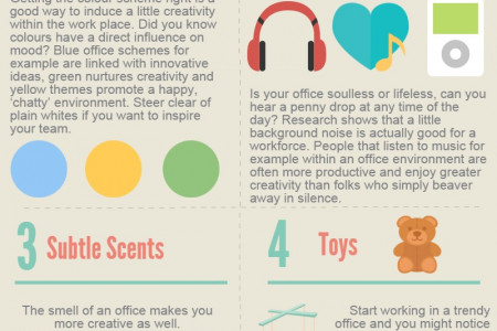 5 signs your office is creative Infographic