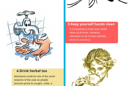 5 Simple Health Tips To Follow During Monsoons Infographic