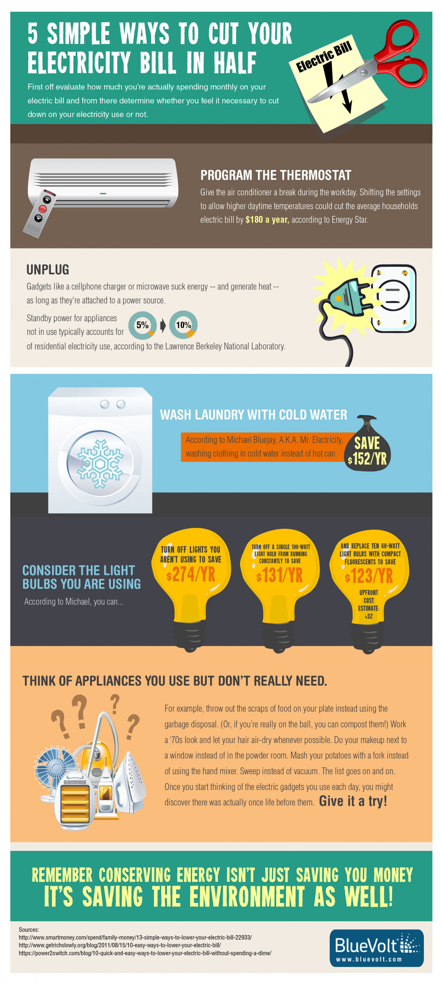 5 Simple Ways to Cut your Electricity Bill in Half  Infographic