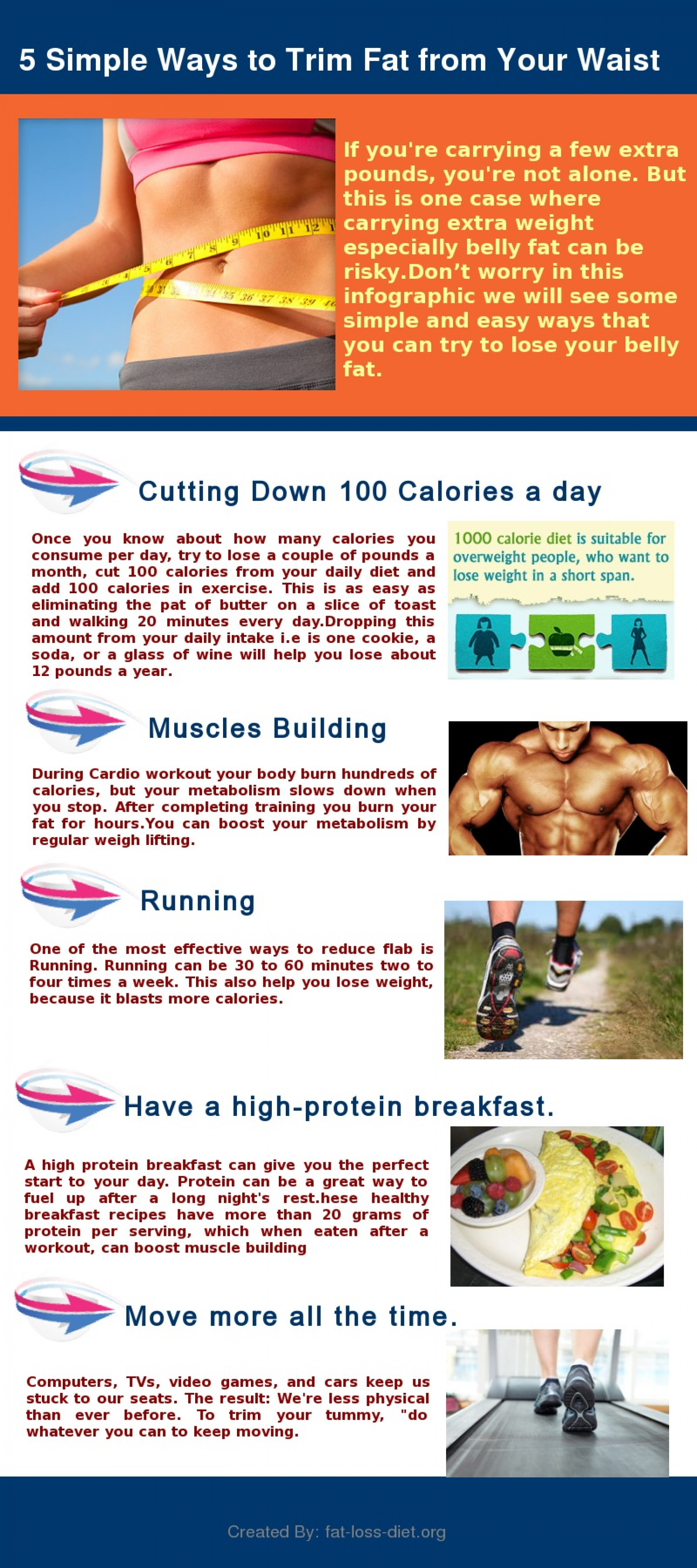 5 Simple Ways to Trim Fat from your Waist Infographic
