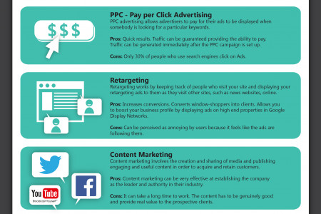 5 Small Business Digital Marketing Strategies. Pros and Cons Infographic