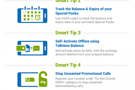 5 Smart Tips to Manage your Prepaid Mobile Subscription Infographic