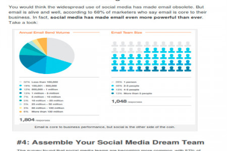 5 Social Media Trends for 2014: New Research Infographic