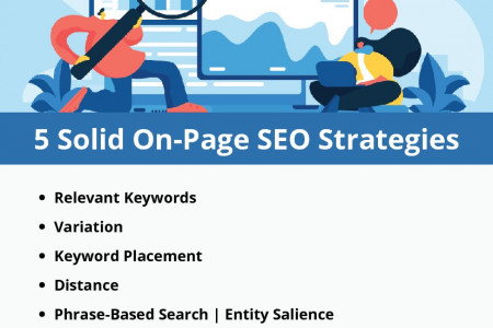 5 Solid On-Page SEO Strategies Infographic