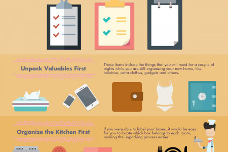 5 Steps for Easy Unpacking Infographic