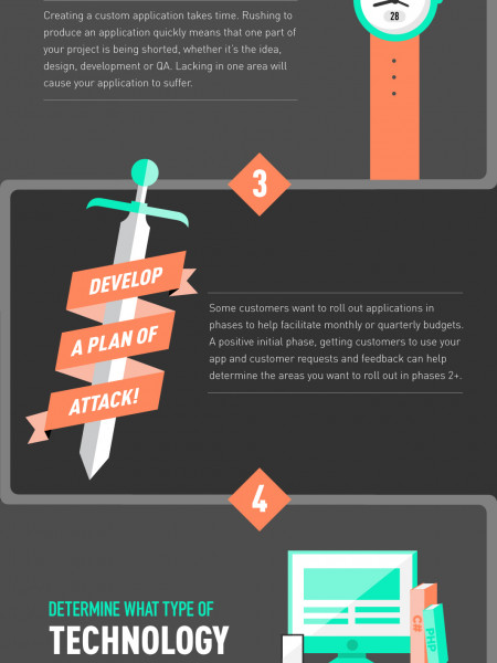 5 Steps to Creating a Successful Custom Application Infographic