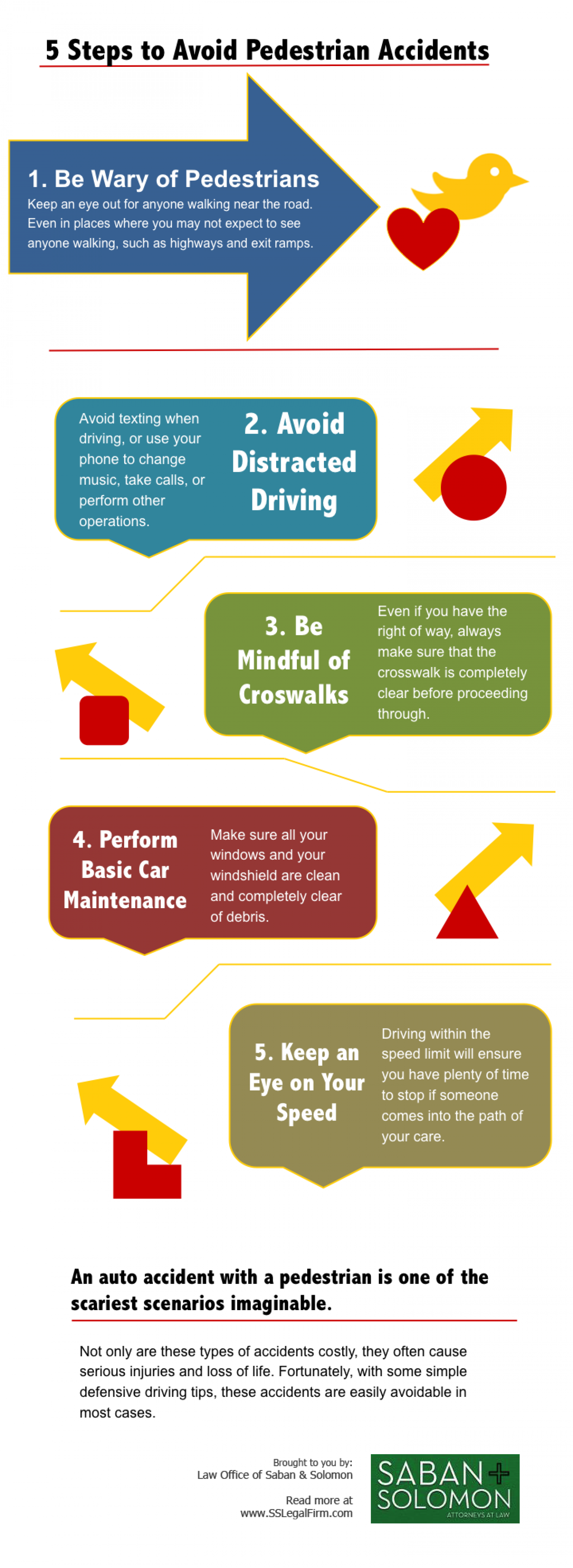 5 Steps to Avoid Pedestrian Accidents Infographic