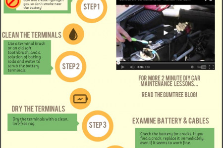 5 Steps to Check a Car Battery Infographic