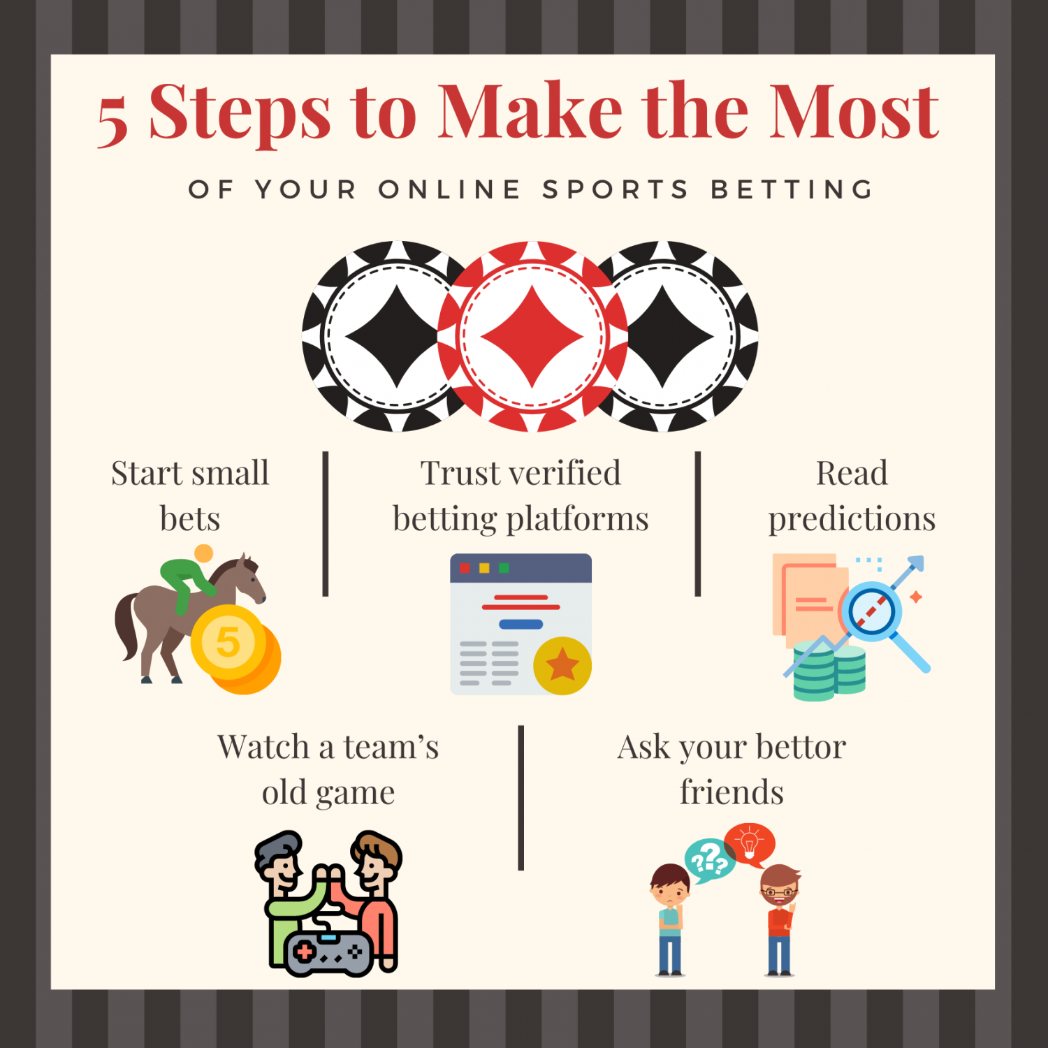 5 Steps to Make the Most of Your Online Sports Betting Infographic