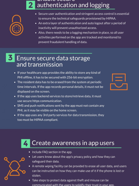 5 Steps to make your Healthcare App HIPAA compliant Infographic