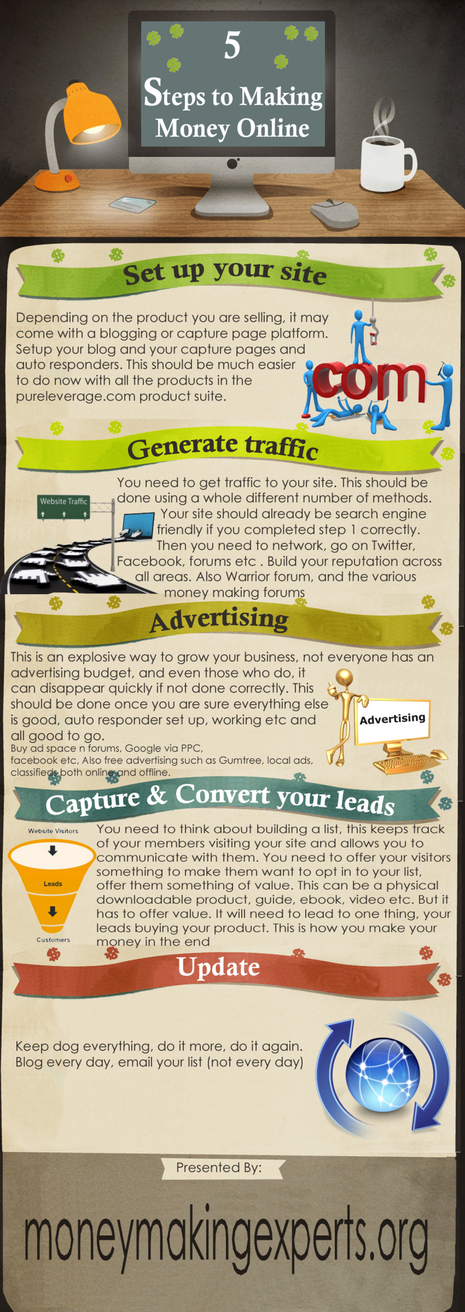 5 steps to making money online Infographic
