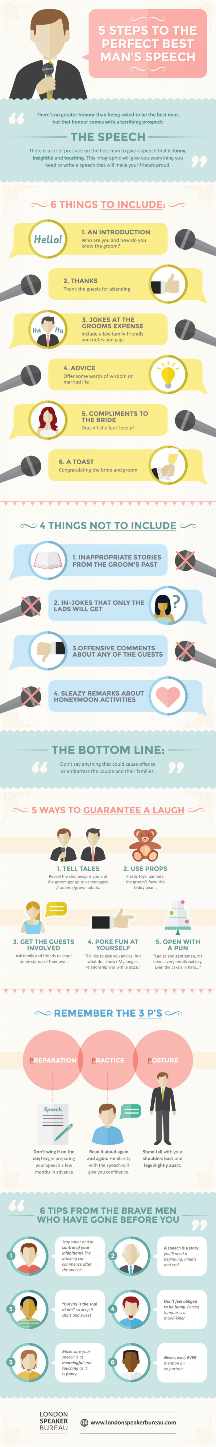 5 Steps to Making the Perfect Best Man