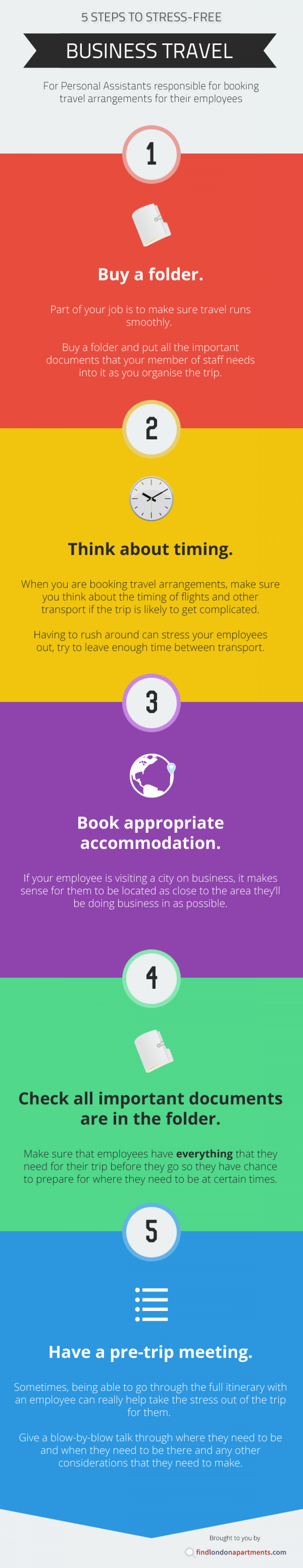 5 Steps To Stress-Free Business Travel Infographic