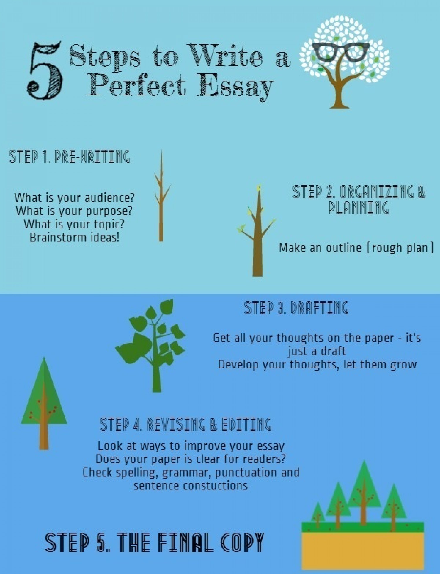 six steps writing essay Step 6: write your essay after you have analyzed all the above elements of the movie and took short notes of them, it is finally time for you to start writing your essay it will be easier and faster if you outline your essay beforehand.