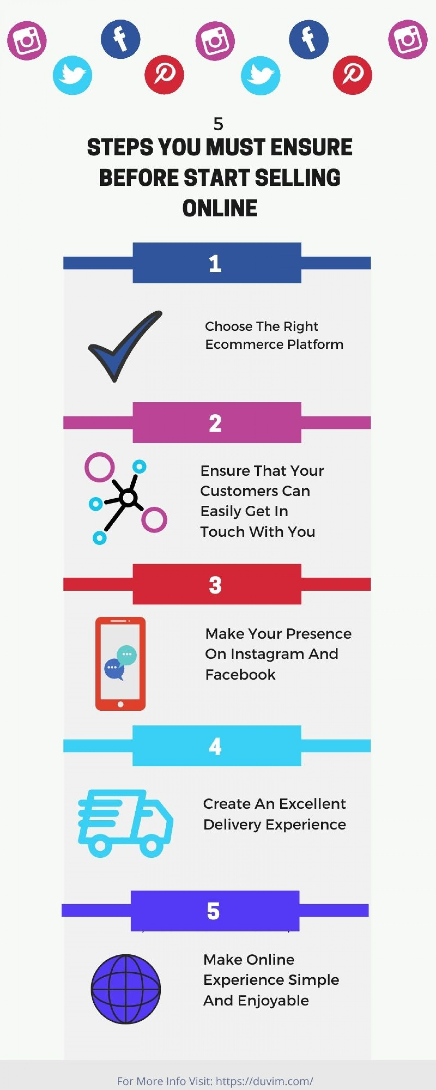 5 Steps You Must Ensure Before Start Selling Online Infographic