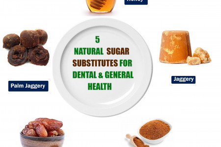 5 Sugar substitutes for your dental and general health Infographic