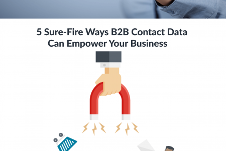 5 Sure-Fire Ways B2B Contact Data Can Empower Your Business Infographic