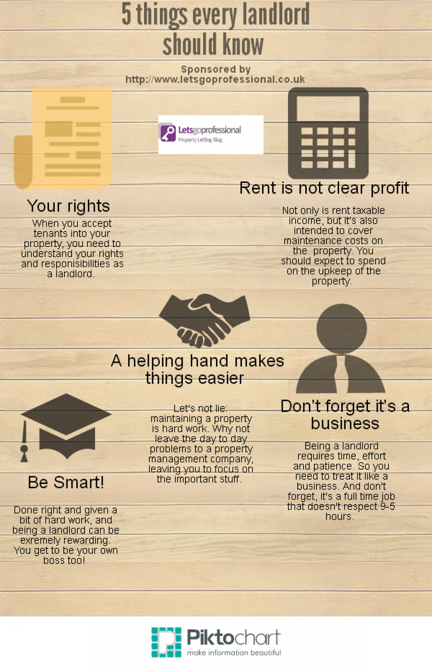 5 Things Every Landlord Should Know Infographic