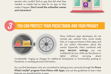 5 Things Moms Need to Know about Apps Infographic