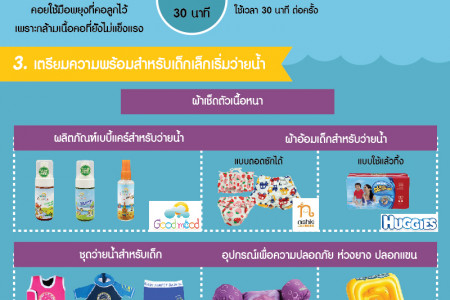 5 things Parents should know before taking a baby to swim  Infographic