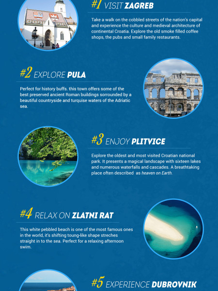 5 things to do in Croatia Infographic