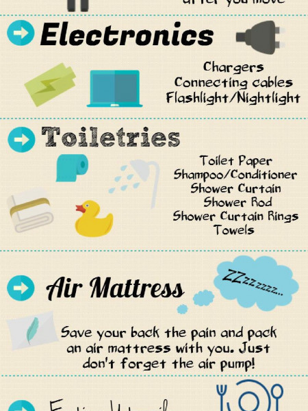 5 Things to Pack for Your First Night in a New Home Infographic