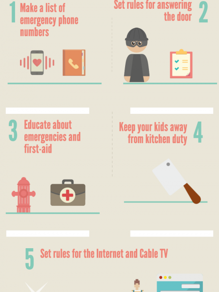 5 Things To Remember To Keep Your Kids Safe When Home Alone Infographic