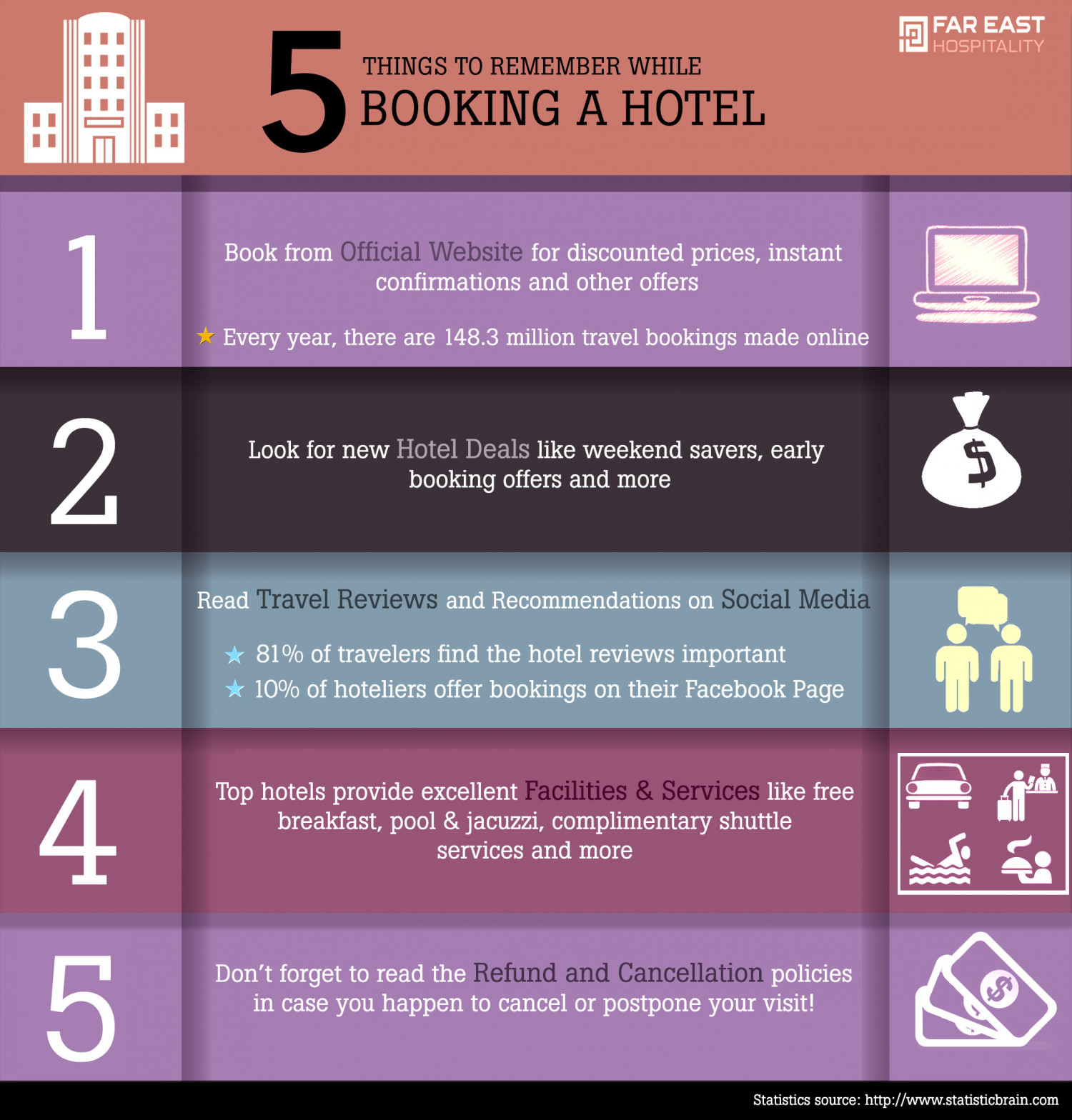 5 Things To Remember While Booking A Hotel Infographic