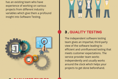 5 Things Which Make Outsourcing Software Testing A Must Infographic