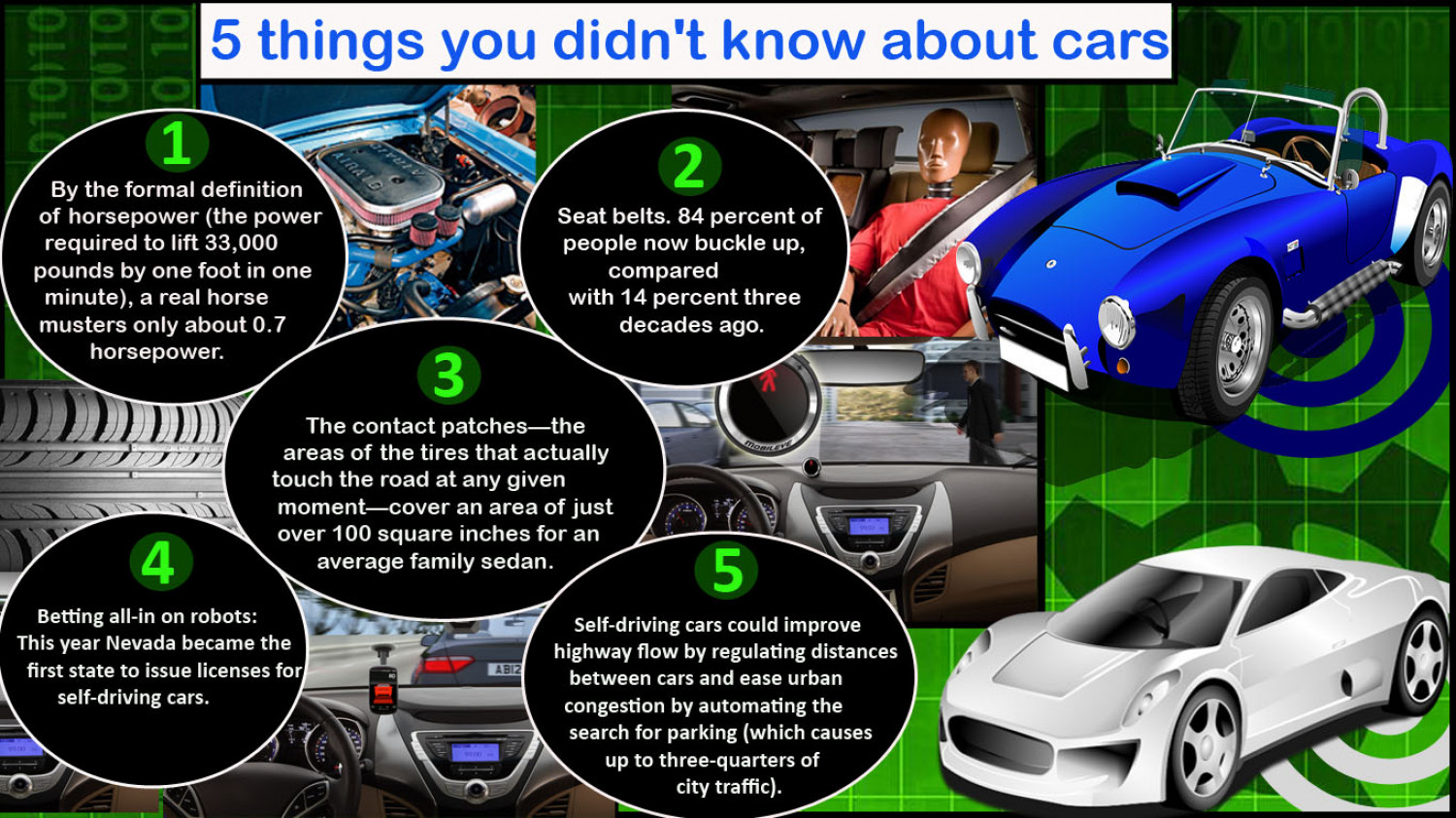 5 Things You Didnt Know About Cars Infographic
