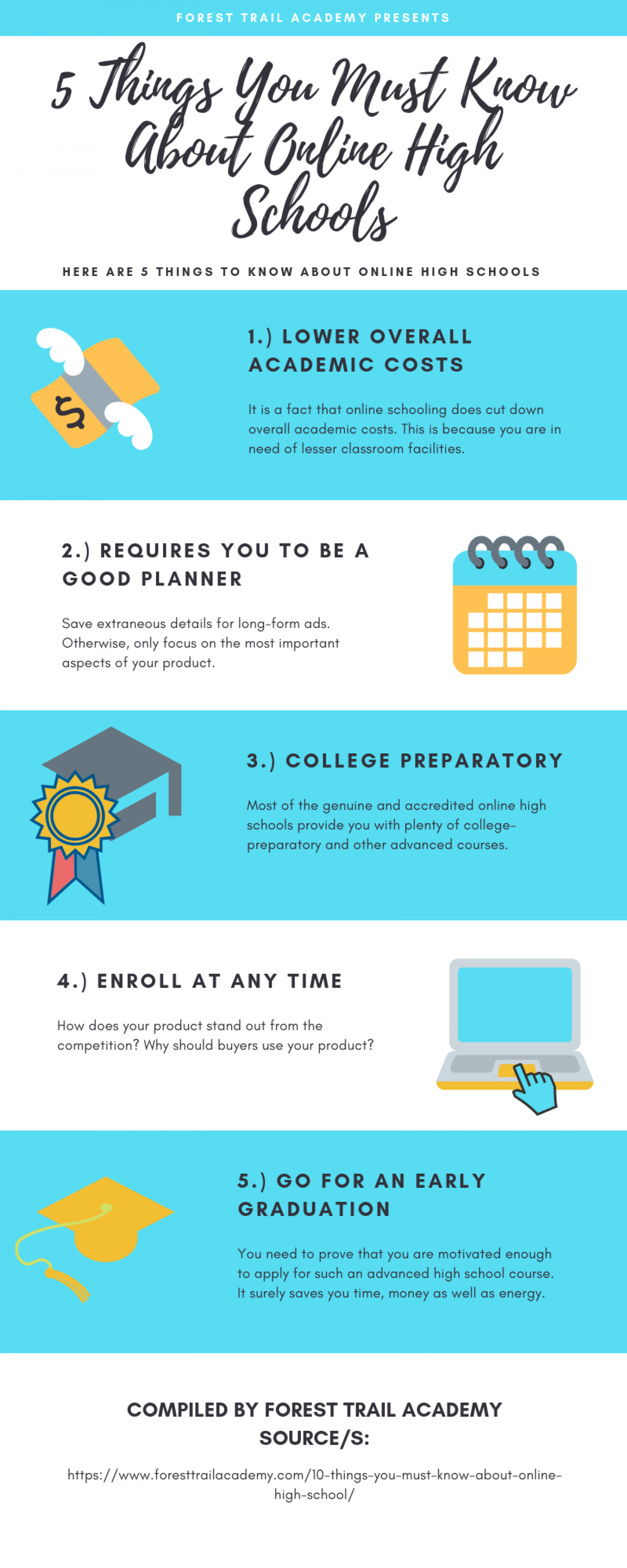 5 Things You Must Know About Online High School Infographic