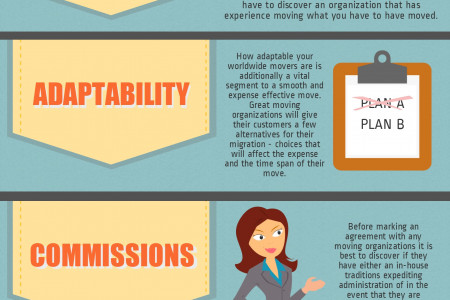 5 Things You Need To Ask From Your International  Infographic