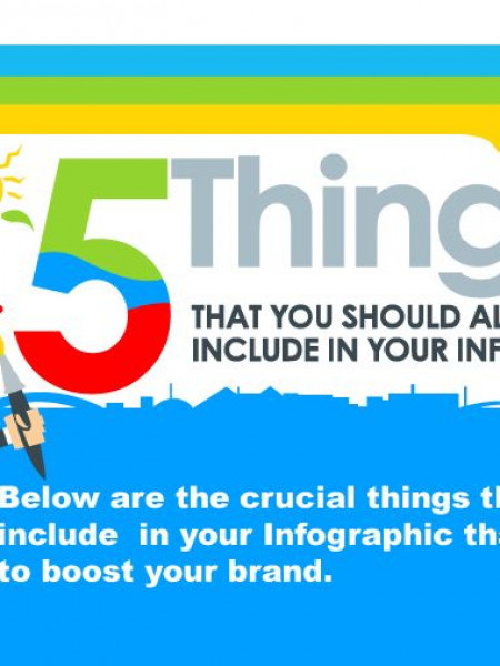 5 Things You Should Always Include in Your Infographic Infographic