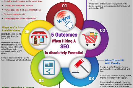 5 Times When You Absolutely MUST Hire an SEO Infographic