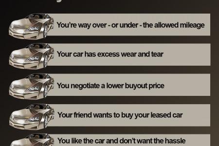 5 Times When Your Should Buy Your Leased Car Infographic