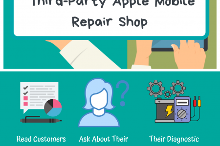 5 Tip for Choosing the Third-Party Apple Mobile Repair Shop  Infographic