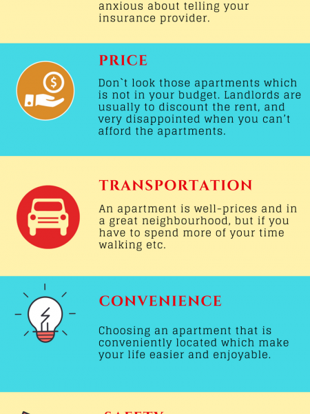 5 Tips For Canada Apartments for Rent Infographic