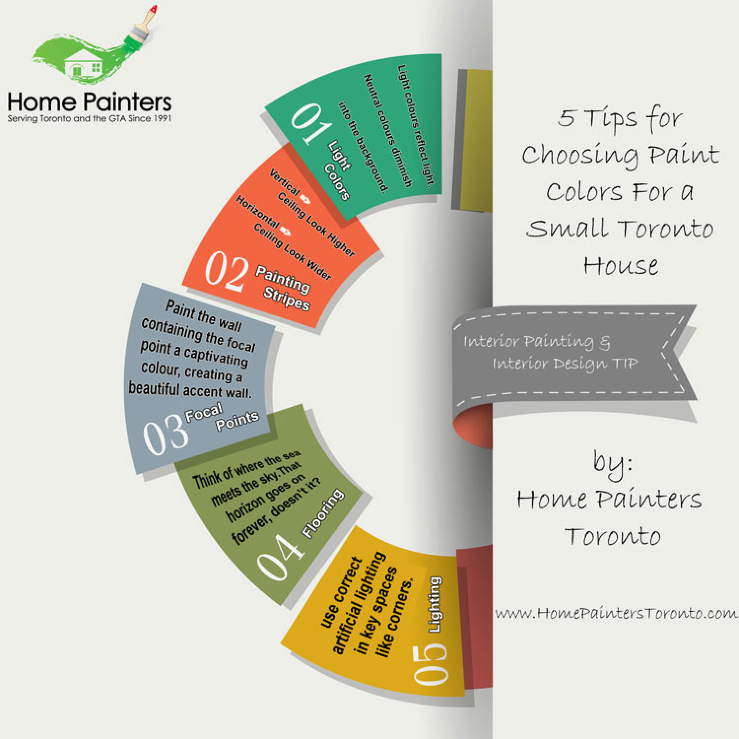 5 Tips for Choosing Paint Color for a Small House Infographic