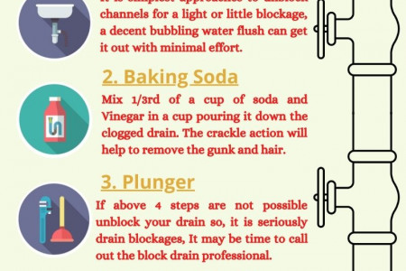 5 Tips for Cleaning a Blocked Drain Infographic