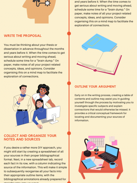 5 Tips For Dissertation Writing Infographic