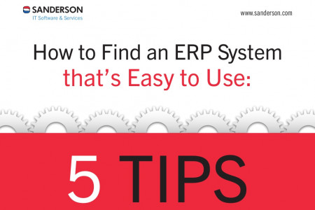 5 Tips for Finding an ERP System That's Easy to Use Infographic