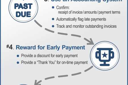 5 Tips for Getting Paid Faster as a Trucker  Infographic