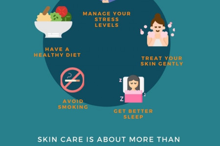 5 Tips for Healthy Skin Infographic