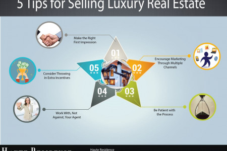 5 Tips for Selling Luxury Real Estate Infographic