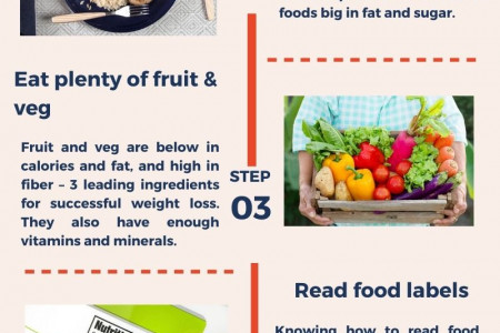 5 Tips For Successful Weight Loss Infographic
